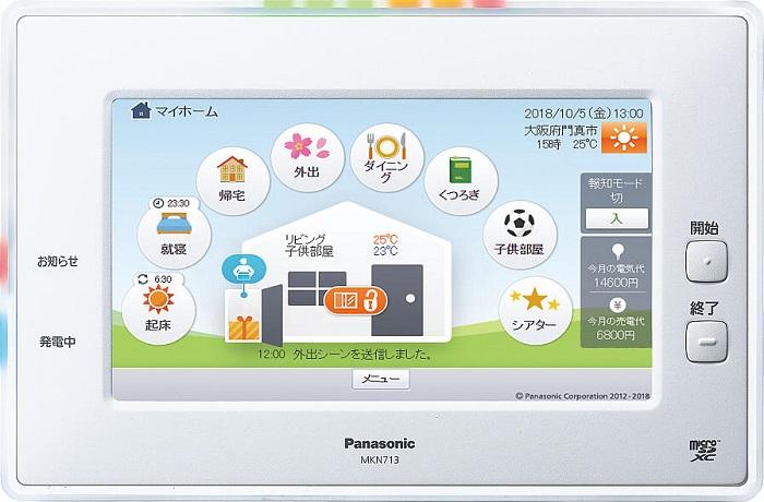 パナソニック AiSEG2のイメージ画像